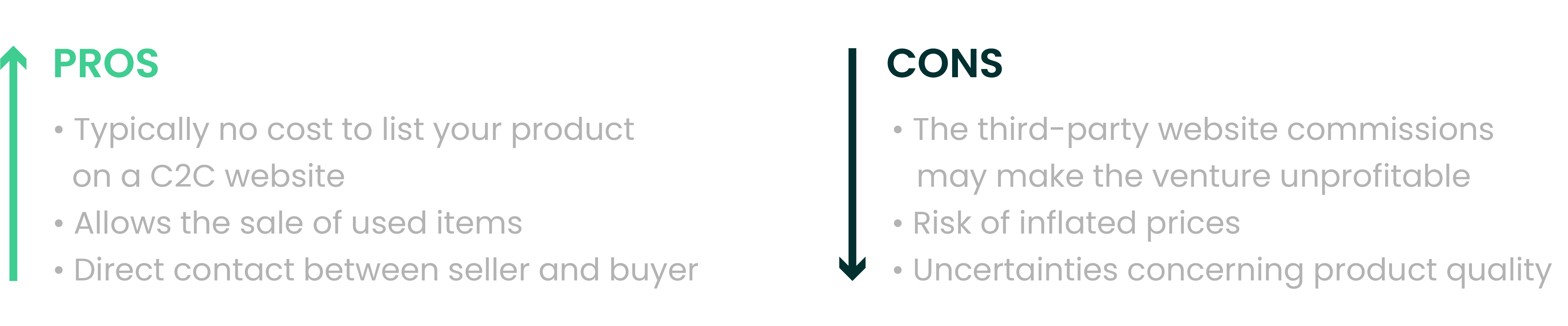 Consumer-to-consumer business model pros and cons banner