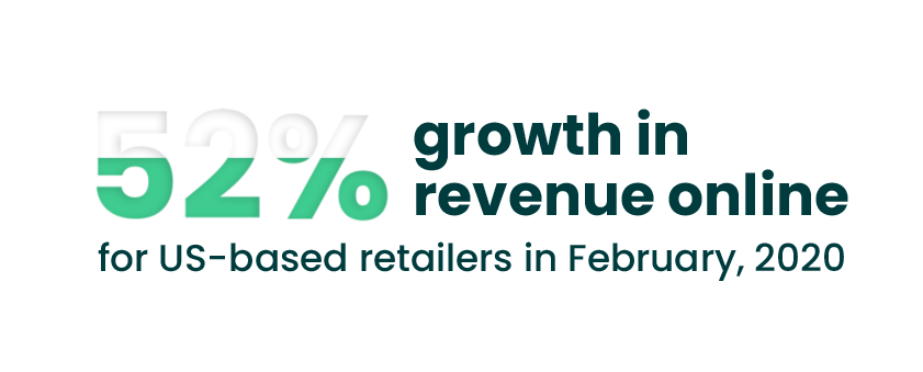 Growth in revenue online infographic