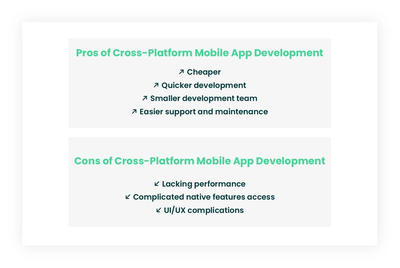 Pros and Cons of Cross-Platform App Development infographic