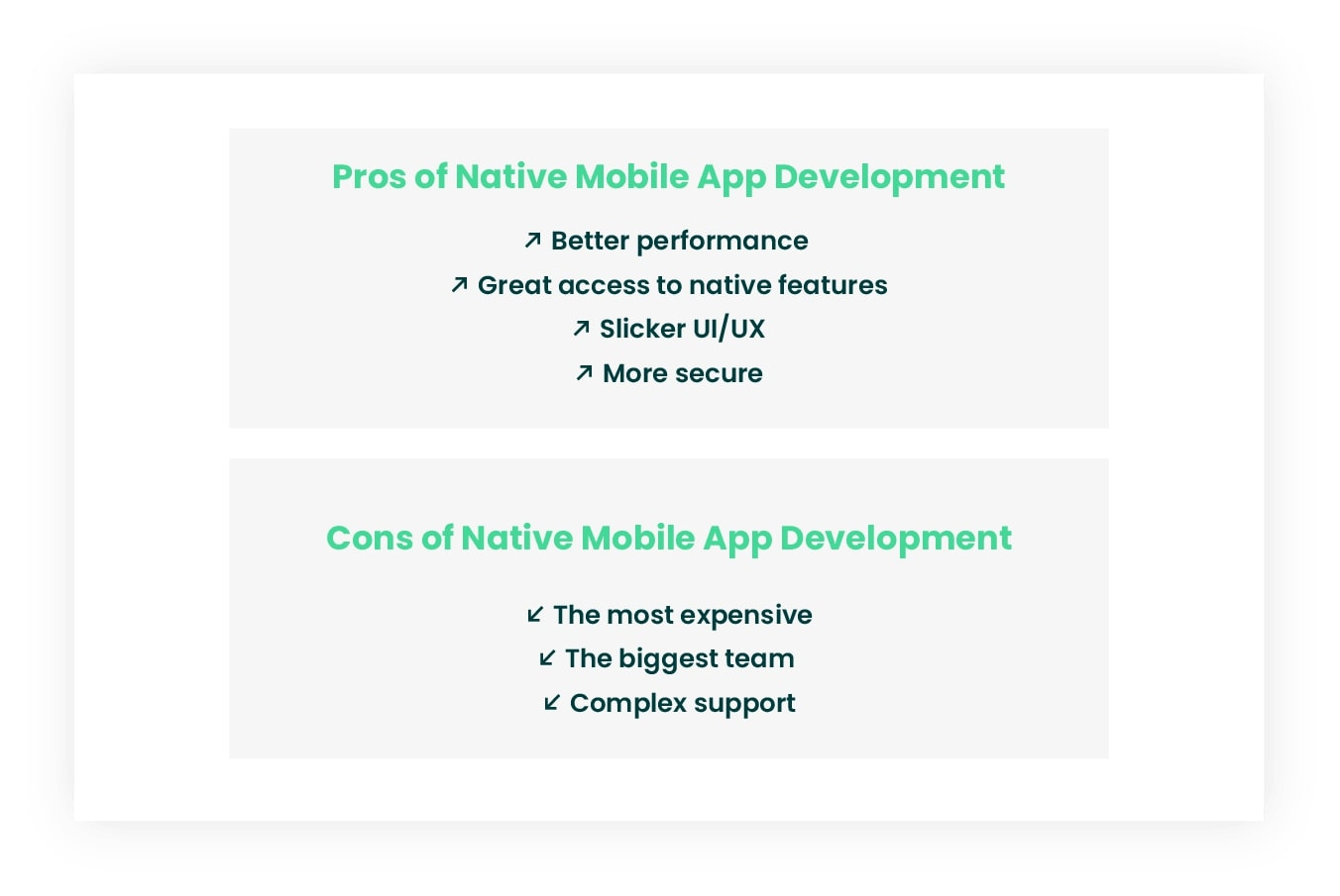 Pros and cons of native app development banner