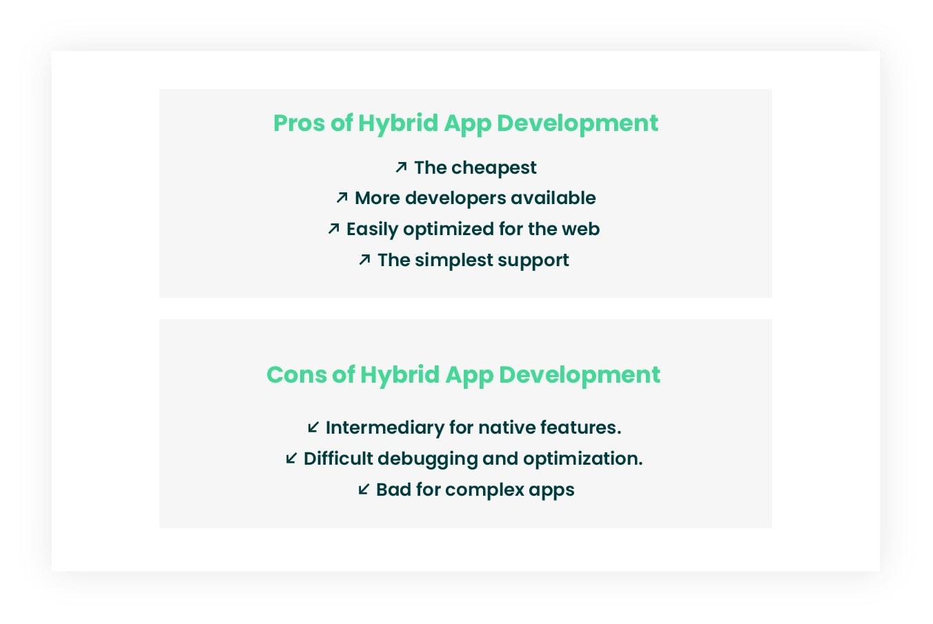 Pros and cons of hybrid app development infographic
